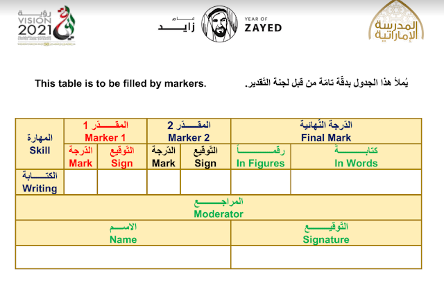نموذج تدريبي لاختبار الكتابة  لغة إنجليزية صف ثامن فصل ثالث