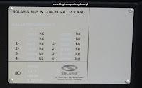 Tabliczka znamionowa. Solaris Urbino 12 Euro-6, MPK Kraków