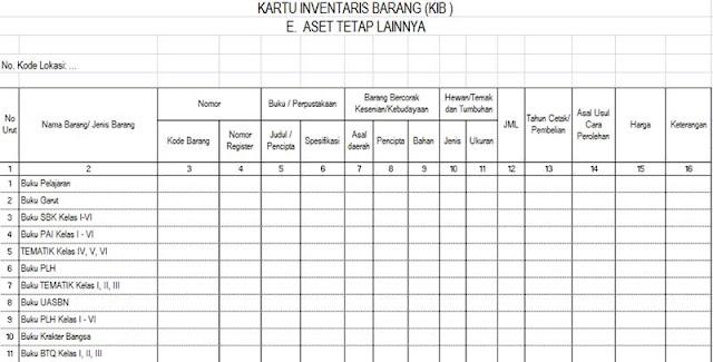 contoh format KIB E (bisa untuk penulisan data buku sekolah)