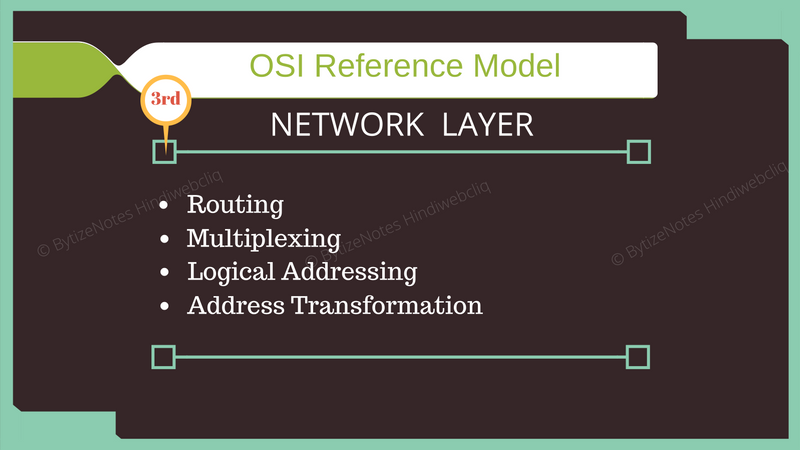 network-layer-of-osi-model