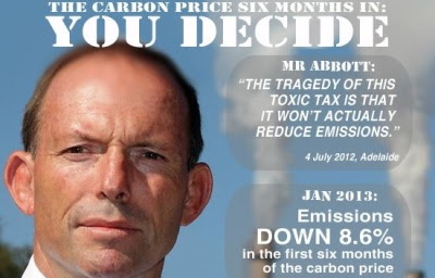 Tony Abbot's comments contrasted with facts