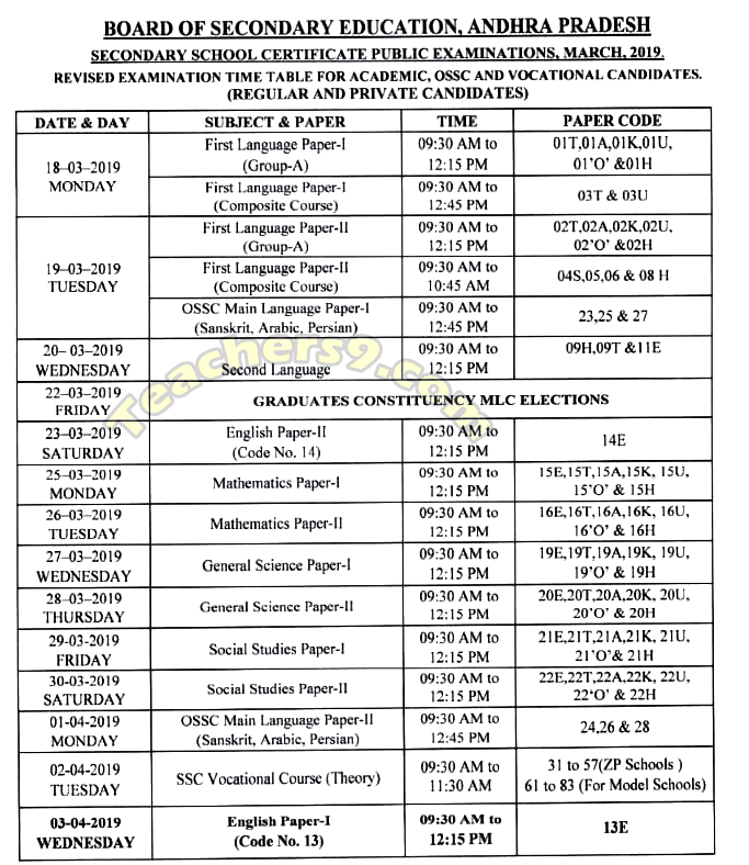 Revised SSC 10th class Exams Time Table 2019