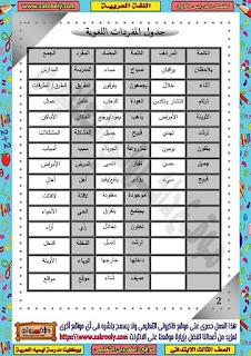 حصريا بوكليت مدرسة ليسيه الحرية في منهج اللغة العربية للصف الثالث الابتدائي الترم الأول