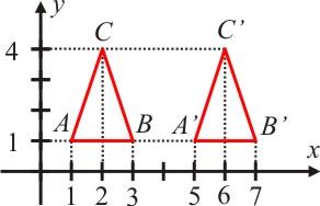 matrizes-de-rotacao-no-r2-translacao