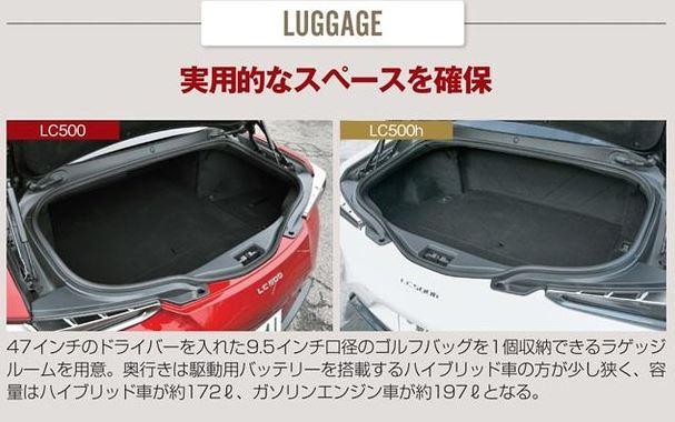 レクサス新型LC500 荷室ラゲッジスペース 画像写真