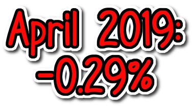 Performa April 2019: Ketika Akrab Dengan Drawdown