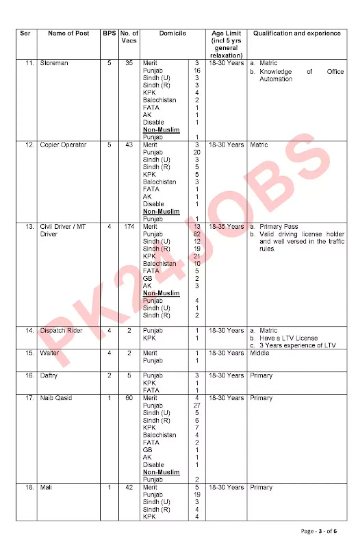 Army MES Jobs August 2020 Apply Online Advertisement No 3