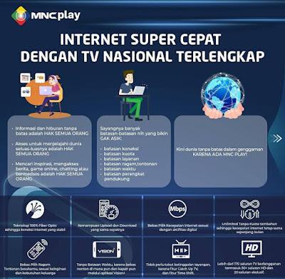 Pasang Wifi Murah Semarang 2021