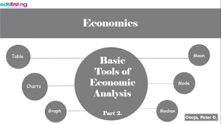 BASIC TOOLS FOR ECONOMIC ANALYSIS