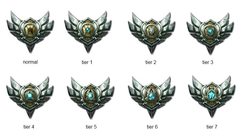 League Of Legends Season 2 Medals