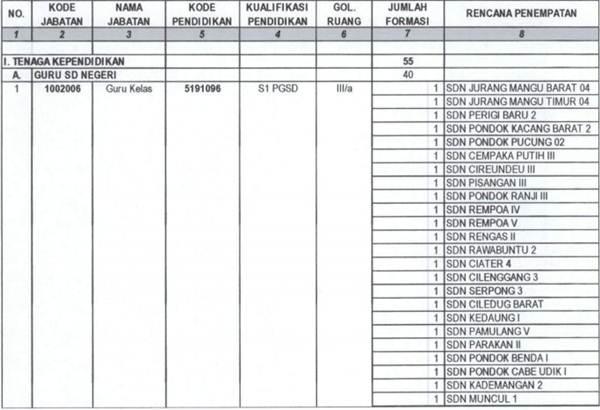Lowongan Cpns 2013 Wilayah Tangerang Lowongan Cpns Tangerang Oktober 2013 Loker 2016 Cpns Pemerintah Kota Tangerang Selatan Dari Pelamar Umum Lowongan