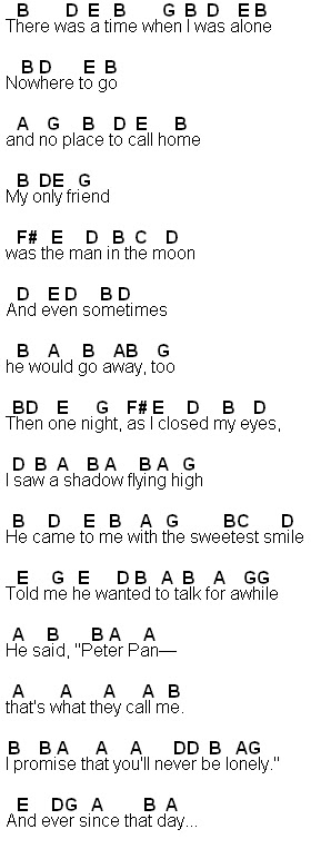 picture relating to Lost Boy Piano Sheet Music Free Printable called Flute Sheet Audio: Dropped Boy