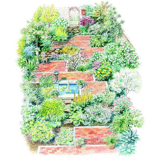 Ten Top Tips For Small Shady Urban Gardens: Gardening Tips For Beginners: Garden Plans For Shady Spots