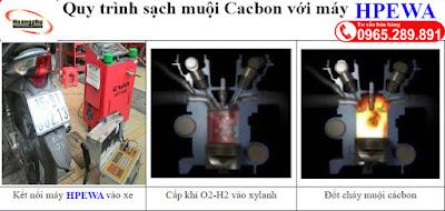 Quy trình vệ sinh muội cacbon xe máy