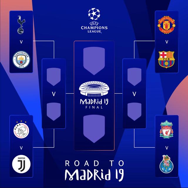 Ratiba hadi Hatua ya Fainali ya UEFA Champions League 2018/2019.