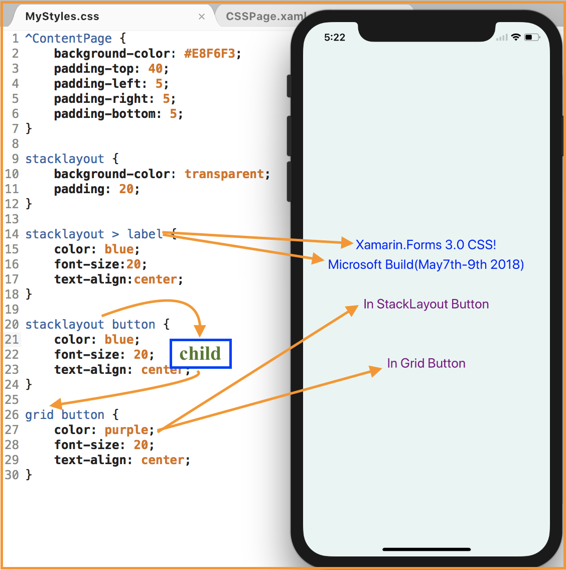 Xamarin Forms Grid Line