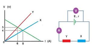 40 سؤال تفكير عالي فيزياء الثانوية العامة نظام حديث