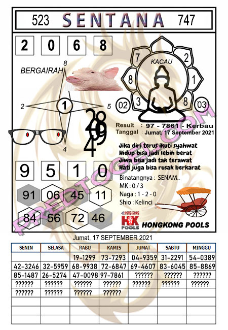 Prediksi Syair HK Sentana Jumat 17 September-2021