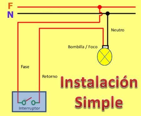 Esquema de una instalación simple (Foco mas interruptor)