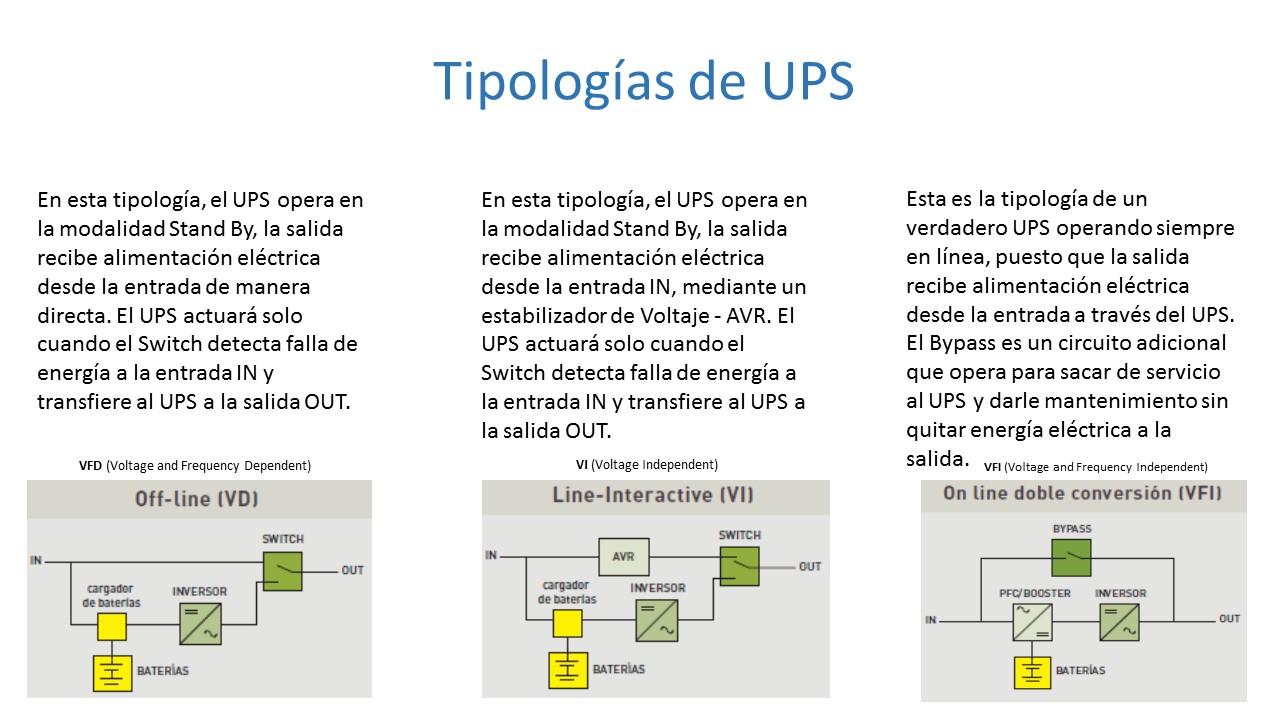 Circuito Ups : Ups asamblea android cargador móvil placa de circuito de pcba