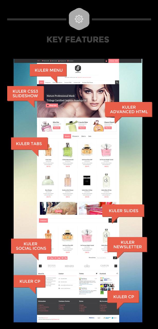 Perfume shop website template
