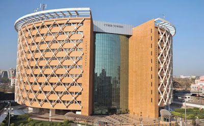 Hyderabad Software  Training Institutes