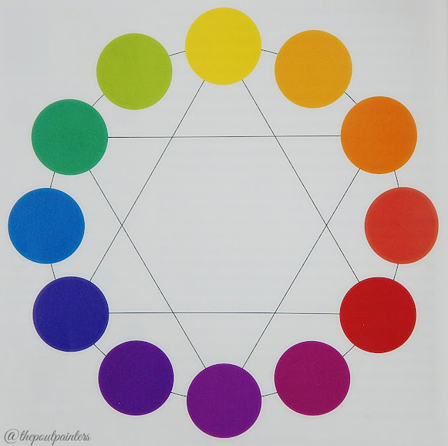 Color Colour Wheel Betty Edwards