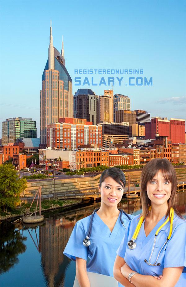 registered nurse salary in tennessee