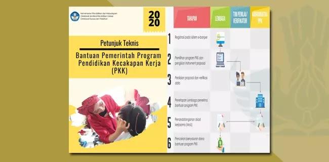 Juknis Bantuan Pemerintah Program Pendidikan Kecakapan Kerja (PKK) Tahun 2020