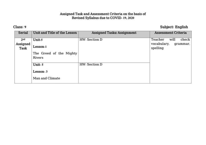 নবম/৯ম শ্রেণির ৪র্থ এসাইনমেন্ট প্রশ্ন ও উত্তর   Class 9  Englsih 4th Assignment Answer