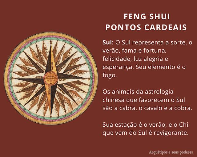 Feng Shui e os Quatro Pontos Cardeais