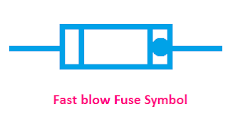 Fast Blow Fuse Symbol, symbol of fast blow switch