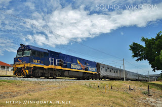 Indian Pacific train from outside info Data