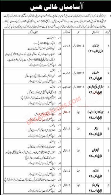 Jobs in Pakistan Army 2021