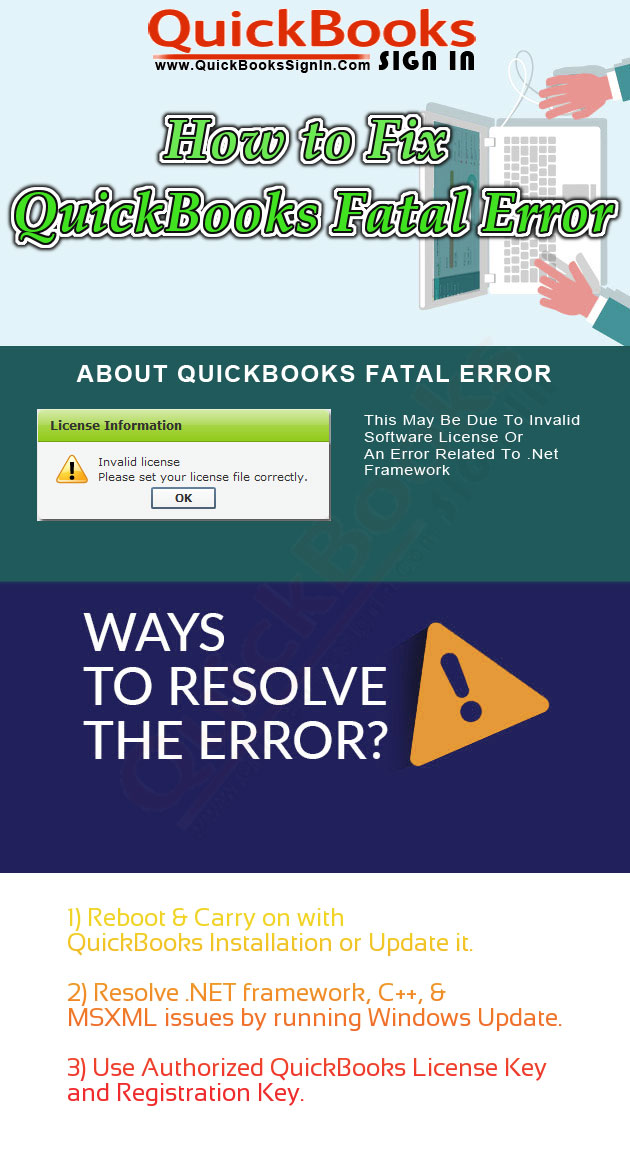 infographic-quickbooks-fatal-error-how-to-fix