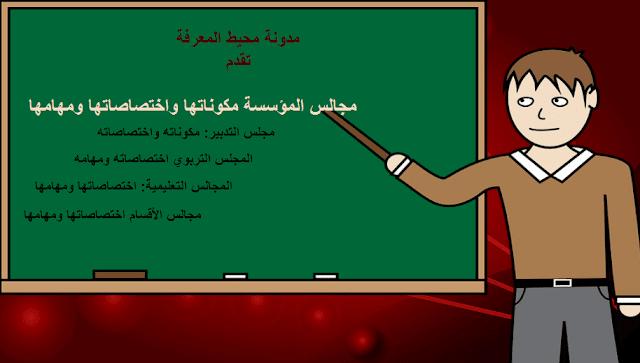 مجالس المؤسسة مكوناتها واختصاصاتها ومهامها