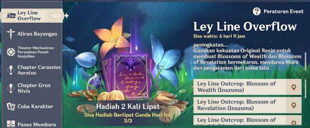 Event Ley Line Overflow Dimualai -  Genshin Impact Indonesia