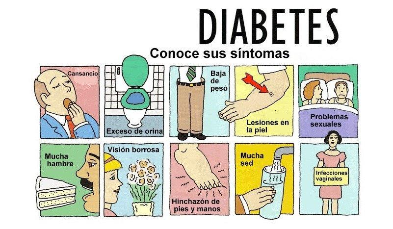 la diabetes se adapta a los síntomas