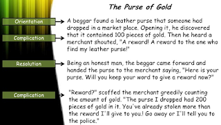 narrative purse of gold