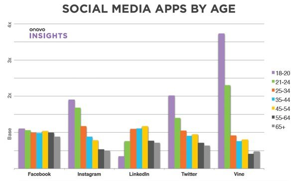hasil-survey-media-sosial