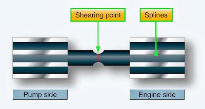 aircraft hydraulic system image