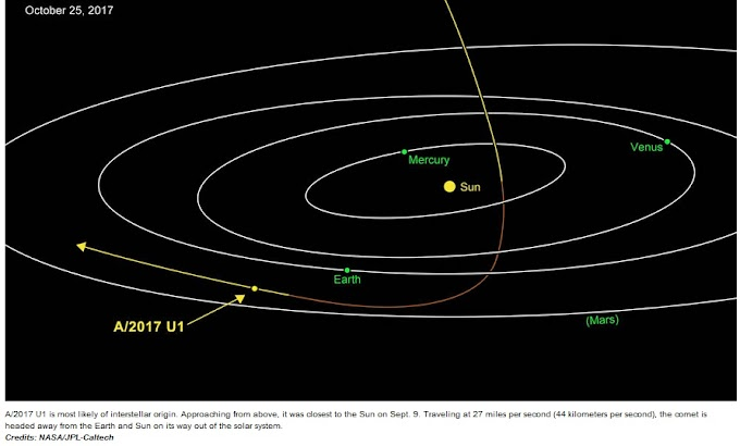 Mysterious Object From Another Star System Detected By NASA