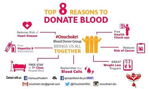 "Blood Donation Group ""Onuchokri"" at Daffodil International University, Permanent Campus"