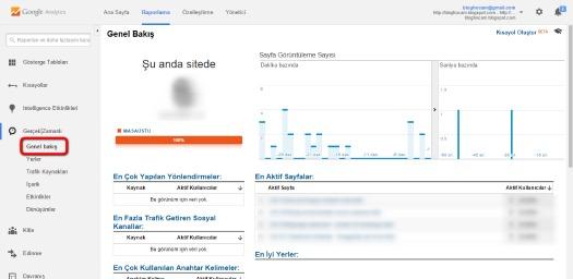 analytics online