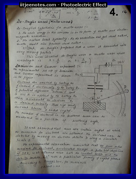 photoelectric effect physics class 12 notes