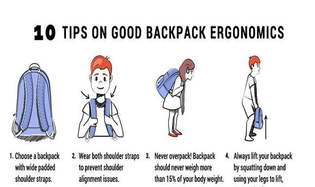 10 Rules of Good Backpack Ergonomics #infographic