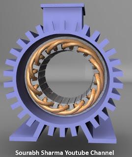 three phase motor winding r y b