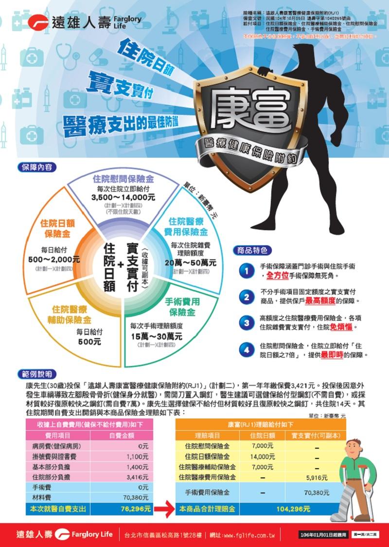 醫療險: 遠雄人壽【康富醫療健康保險附約RJ1】【日額+收據副本】