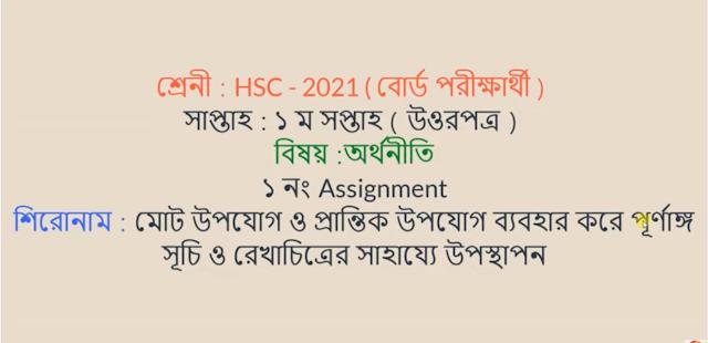 মোট উপযোগ ও প্রান্তিক উপযোগ ব্যবহার করে পূর্ণাঙ্গ সূচি ও রেখাচিত্রের সাহায্যে উপস্থাপন - HSC Economics 1st Paper Assignment 2021
