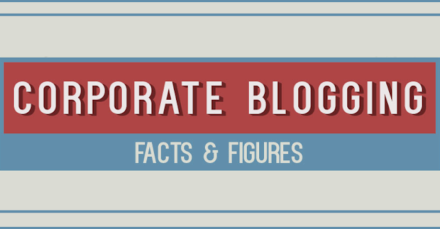 Corporate Blogging: Facts And Figures #Infographic